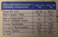 La p'tite tomme blanche du Limousin - Informations nutritionnelles