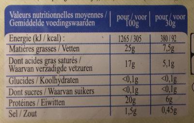 La p'tite tomme blanche du Limousin - Informations nutritionnelles - fr