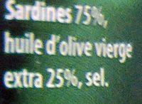 Sardines à l'Huile d'Olive - Ingrediënten - fr