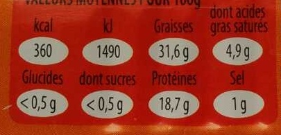 Sardines piquantes à l'huile d'olive vierge extra - Informations nutritionnelles - fr