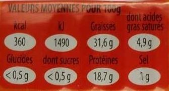 Sardines piquantes à l'huile d'olive vierge extra - Voedingswaarden