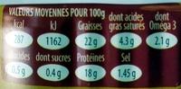 Sardines à l'oignonade à l'huile d'olive vierge extra - Nutrition facts - fr