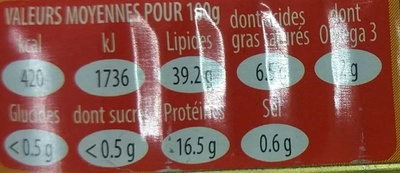 Sardinettes ® au piment d'Espelette à l'huile d'olive - Voedingswaarden - fr