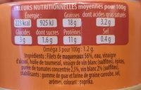 Mouettes D'arvor French Fillets Of Mackerel - Filets De Maquereaux Sauce Escabeche - Nutrition facts