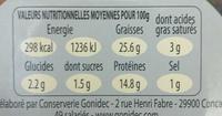 Rillettes de Thon Blanc aux tomates séchées - Nutrition facts
