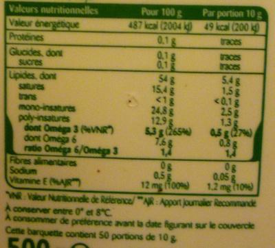 St Hubert Oméga 3 (Sel de Mer, Tartine et Cuisson), (54 % MG) - Informations nutritionnelles - fr