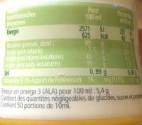 Saisir dorer rôtir - Informations nutritionnelles - fr