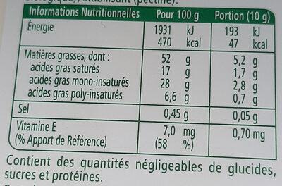 St Hubert bio doux pour tartine et cuisine - Nutrition facts - fr