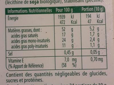 St hubert bio doux pour tartine et cuisine - Informations nutritionnelles