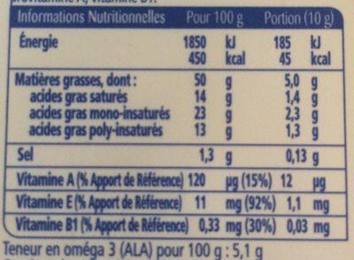 Saint Hubert Omega 3 - Nutrition facts - fr