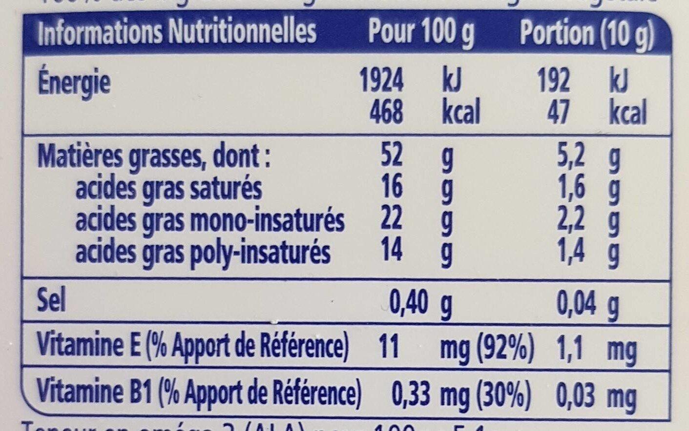 St Hubert oméga 3 - Valori nutrizionali - fr