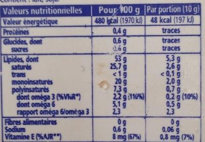 Le Fleurier - Informations nutritionnelles
