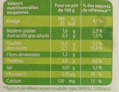 Les Petits Plaisirs Soja Morceaux d'Abricot - Informations nutritionnelles - fr