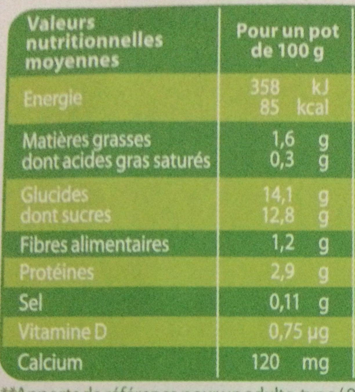 Les petits plaisirs Soja Morceaux de fraises - Informations nutritionnelles - fr