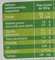 Les petits plaisirs Soja Morceaux de Framboise - Nutrition facts