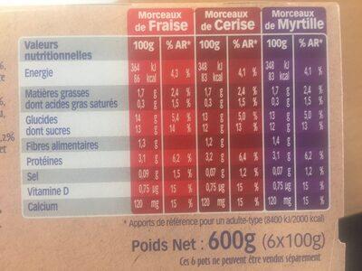 Les petits plaisirs soja aux fruits rouges - Informations nutritionnelles - fr