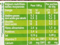 Les petits plaisirs Soja Mousse Chocolat noir - Nutrition facts - fr