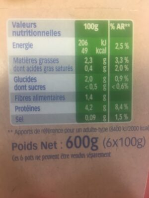 Nature bio - Nutrition facts