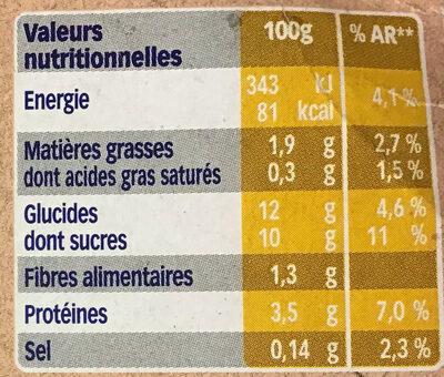 St Hubert Végétal Citron Bio - Voedingswaarden - fr