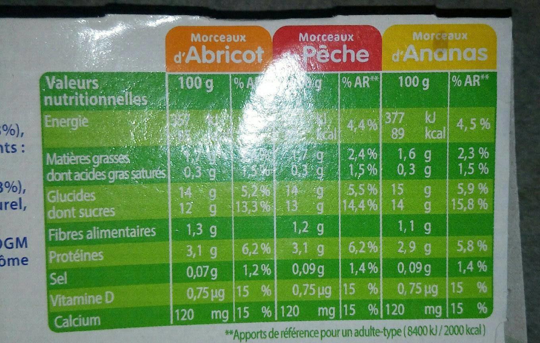 Les petits plaisirs soja - Informations nutritionnelles - fr