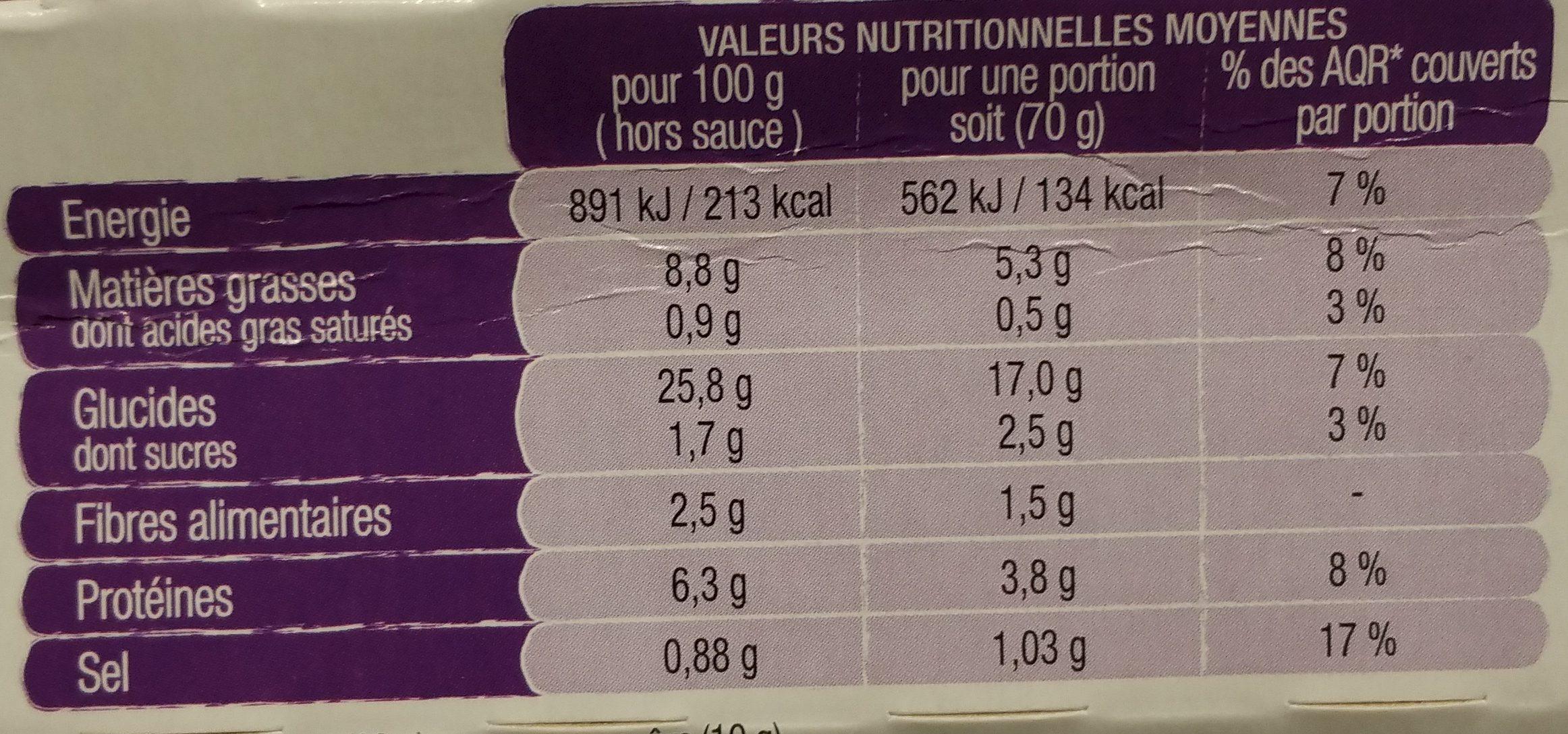 4 Nems à la crevette et au crabe avec sauce nuoc-mâm - Informations nutritionnelles