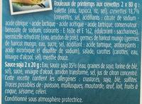 2 rouleaux de printemps crevette sauce soja - Ingrédients