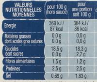 2 rouleaux de printemps crevette sauce soja - Informations nutritionnelles