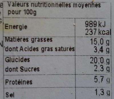 4 nems au porc + 1 sauce Nuoc Mam - Nutrition facts - fr