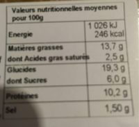 8 Samossas de Bœuf au Curry et Sauce Aigre Douce - Nutrition facts - fr