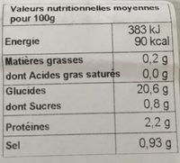 Rouleau de printemps - Nutrition facts