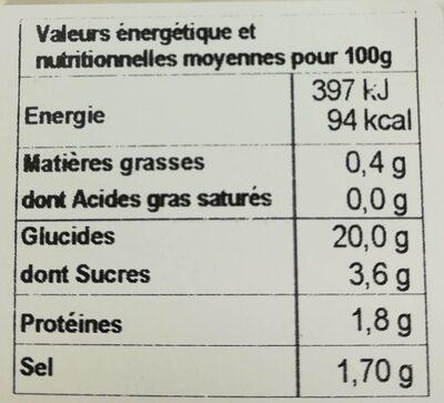 Rouleau de printemps - Informations nutritionnelles - fr