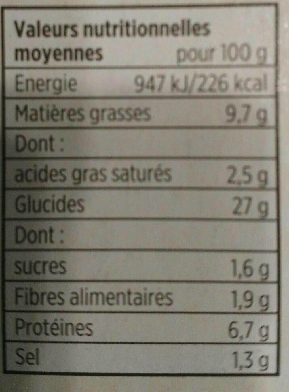Nems au porc - Nutrition facts - fr