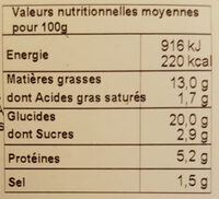 Mini nems poulet + sauce nuoc mam - Nutrition facts - fr