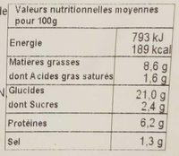 Nems Poulet sauce Nuoc Mam - Nutrition facts - fr