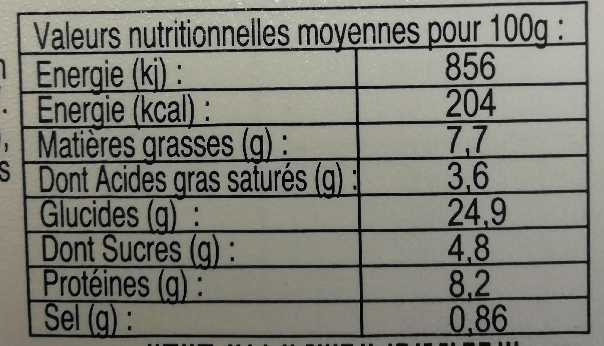 Crêpes savoyardes TOP AFFAIRE - Informations nutritionnelles - fr