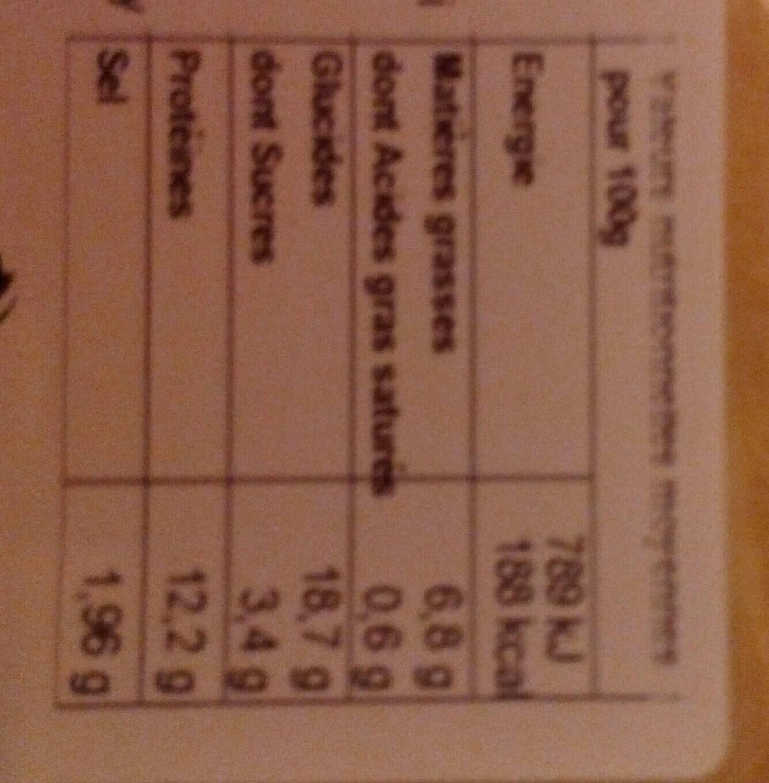 Acras à la morue + Sauce aigre douce - Informations nutritionnelles