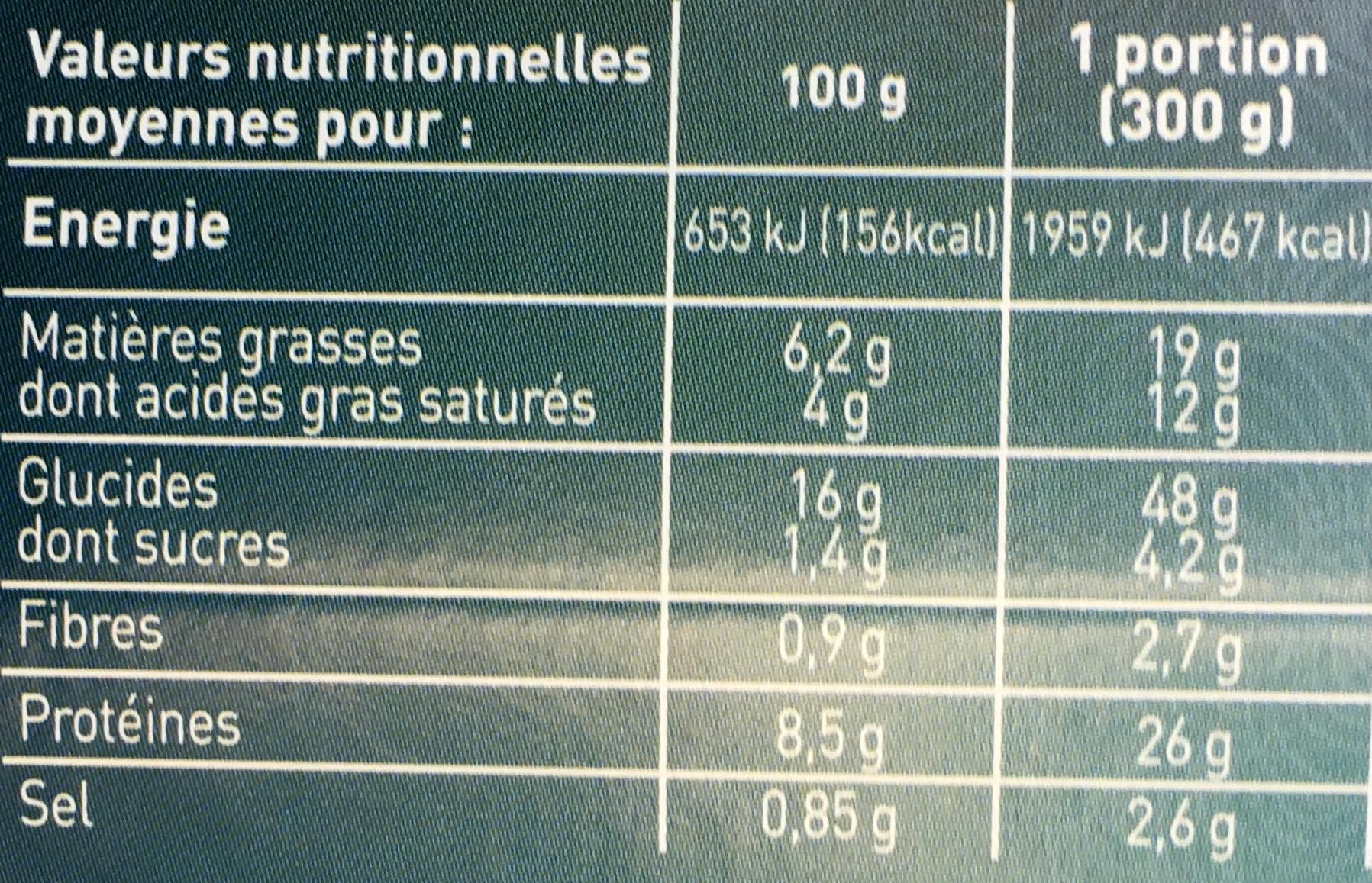 Poulet Curry Coco et riz basmati - Nutrition facts