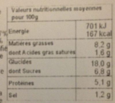 Xiu Mai aux Crevettes + Sauces Aigre Douce et Soja - Nutrition facts
