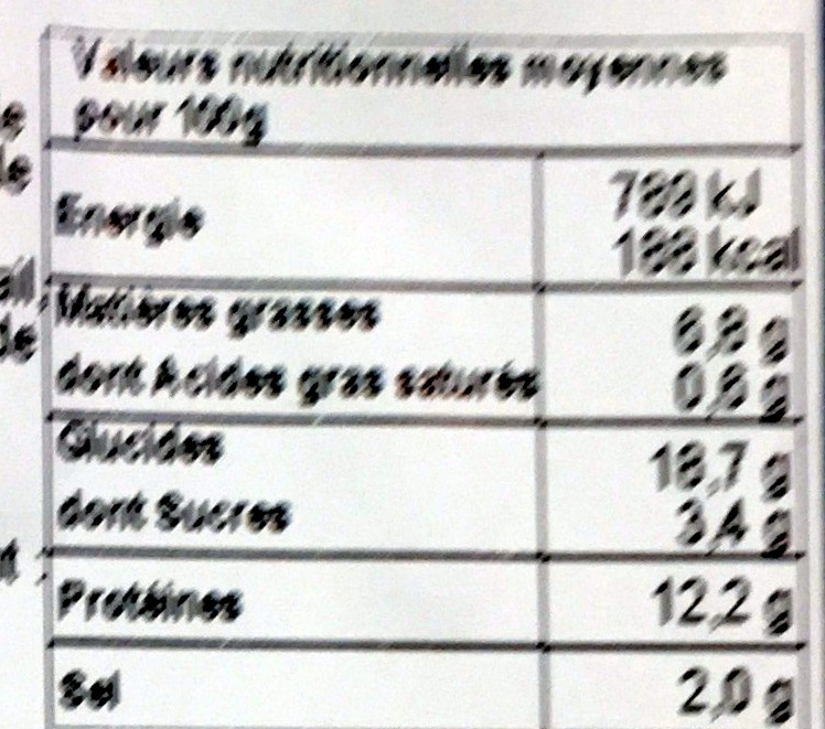Acras de morue + sauce aigre douce - Nutrition facts