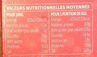 6 Beignets de Crevette - Informations nutritionnelles