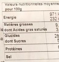 Banh Bao au Porc - Informations nutritionnelles