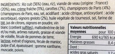Blanquette de Veau et Riz - Ingrédients