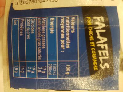 Falafels pois chiches et coriandre - Informations nutritionnelles