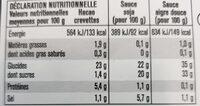 8 raviolis vapeur - Informations nutritionnelles - fr