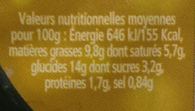 Écrasée au butternut et aux marrons - Informations nutritionnelles
