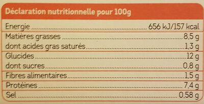 Pavé de Saumon et pâtes aux légumes verts - Informations nutritionnelles - fr