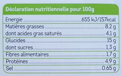 Risotto aux champignons, fèves et petits pois - Informations nutritionnelles