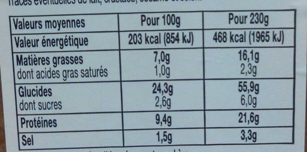 XXL Thon Oeuf crudites - Informations nutritionnelles - fr