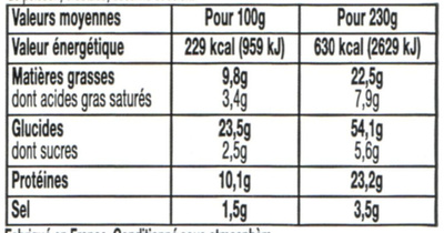 XXL Pain complet Jambon Emmental Salade - Nutrition facts