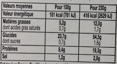 Poulet roti - Nutrition facts
